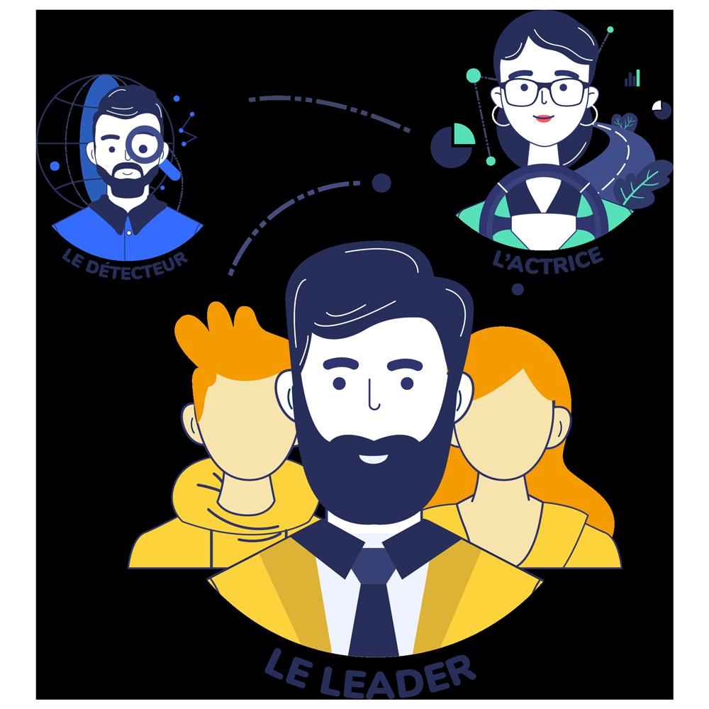 3 profils entrepreneur - test werentrepreneur